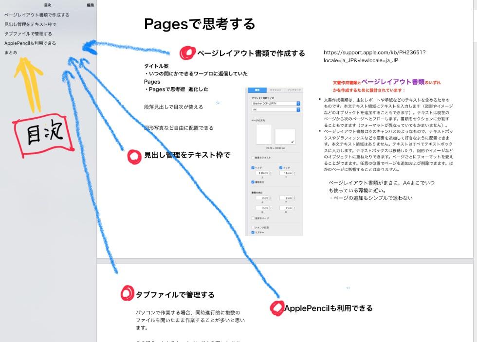 左側には目次の一覧を表示できます。赤丸の文章が見出しに設定しているフレーズです